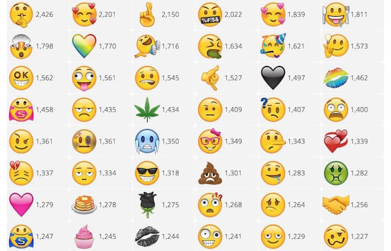 emojisrequest-1000×641