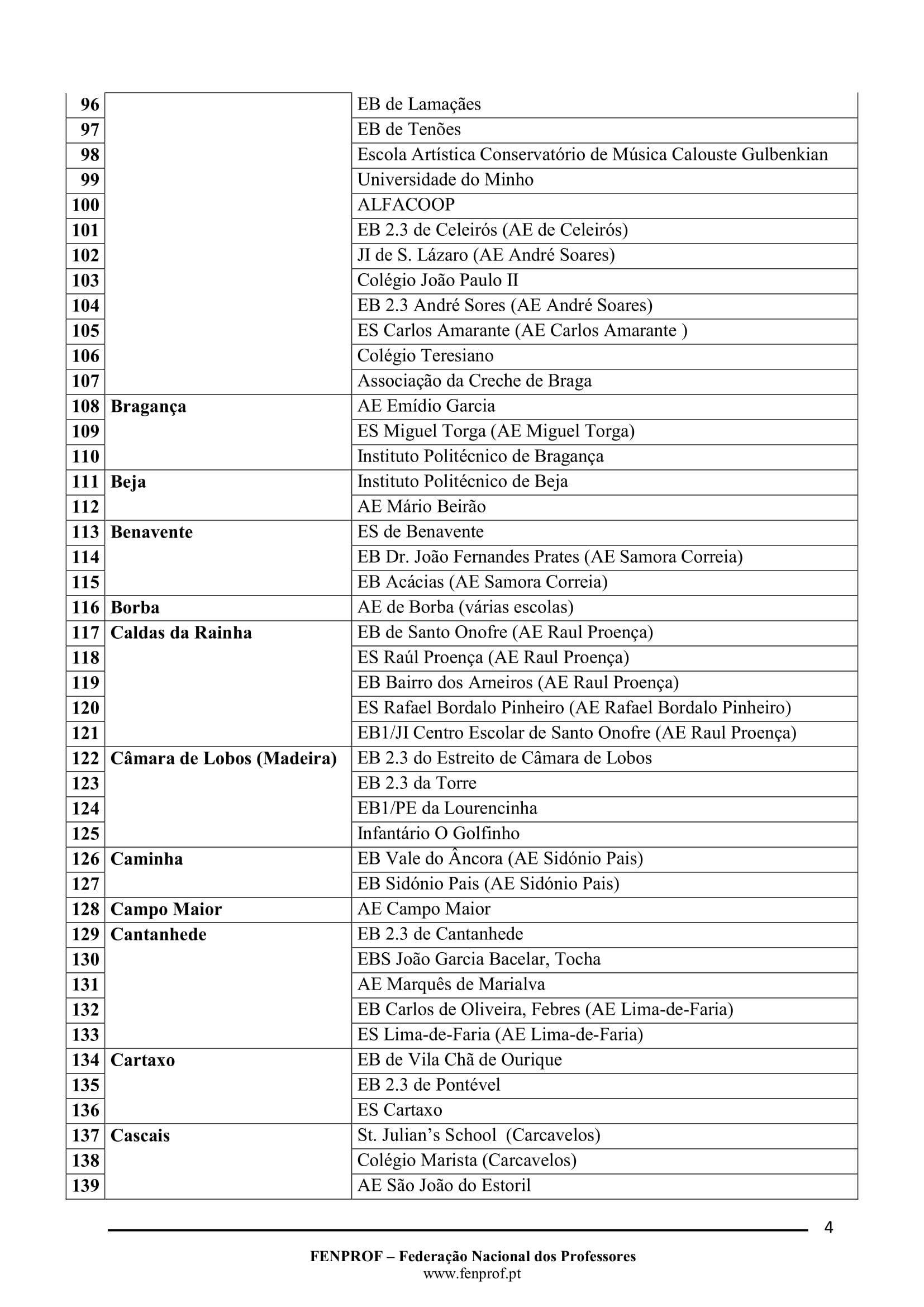 Lista_Escolas_17nov2020_18h-04